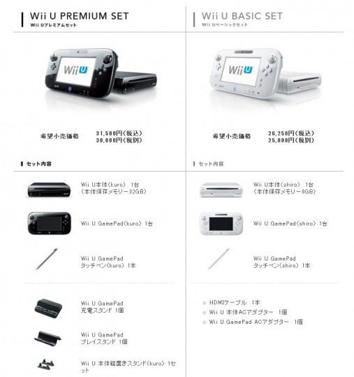 Wii U Japanese Launch Bundle Comparison